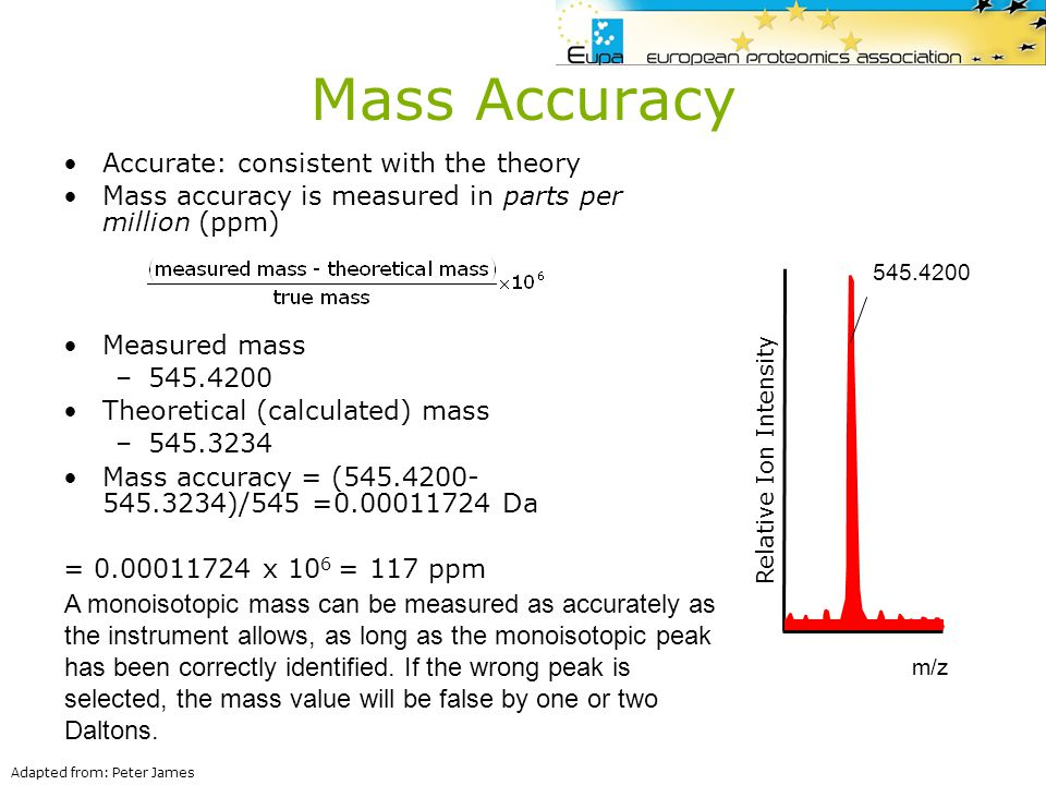 Mass Accuracy Accurate: consistent with the theory