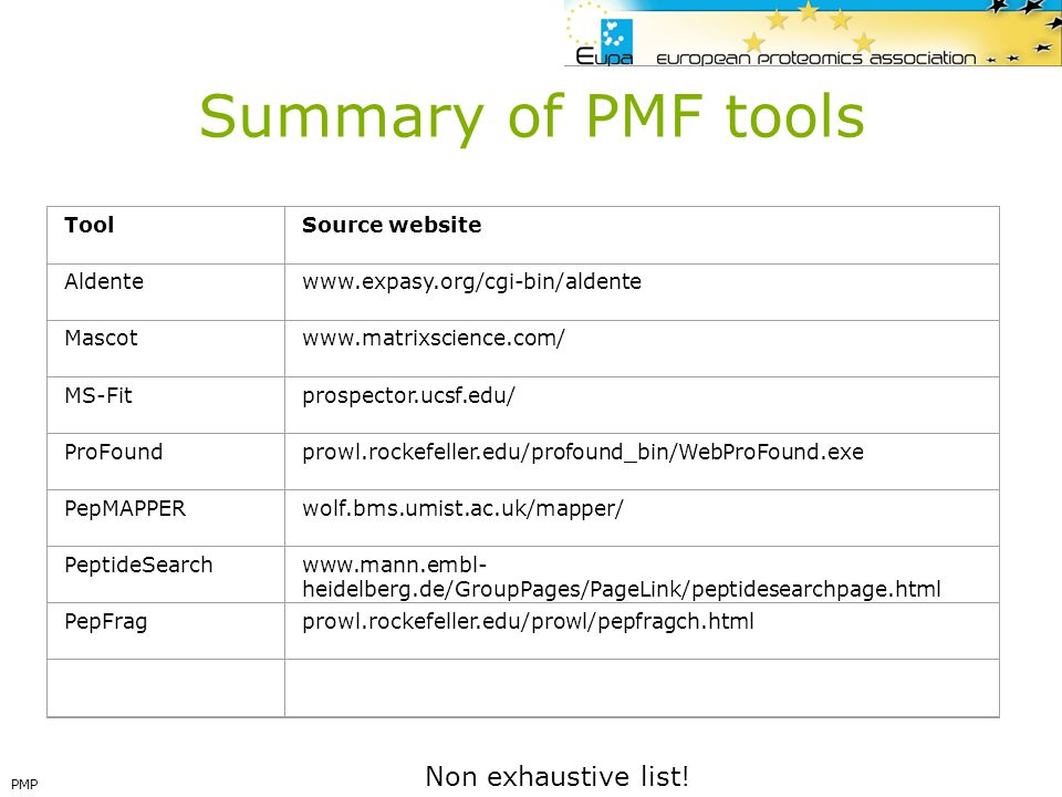 Summary of PMF tools Non exhaustive list! Tool Source website Aldente