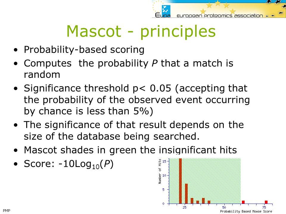 Mascot - principles Probability-based scoring