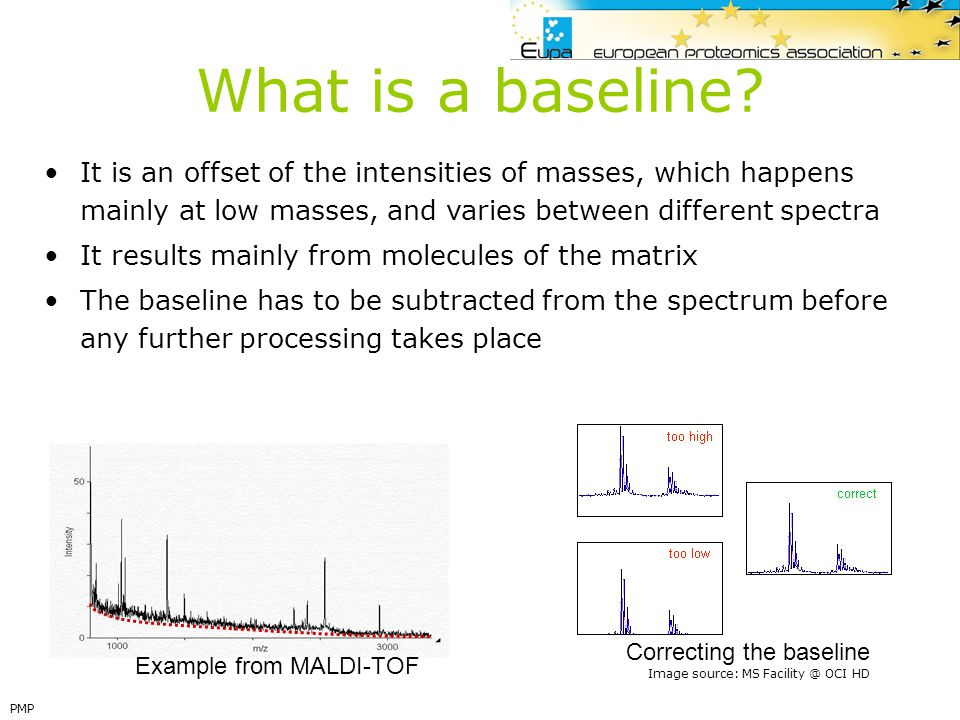 What is a baseline It is an offset of the intensities of masses, which happens mainly at low masses, and varies between different spectra.