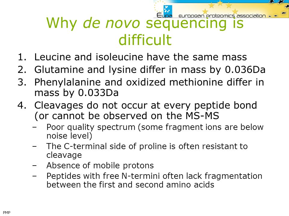 Why de novo sequencing is difficult