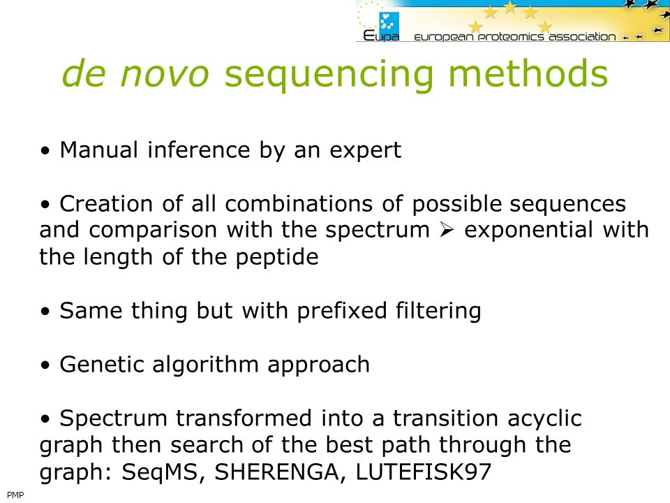 de novo sequencing methods