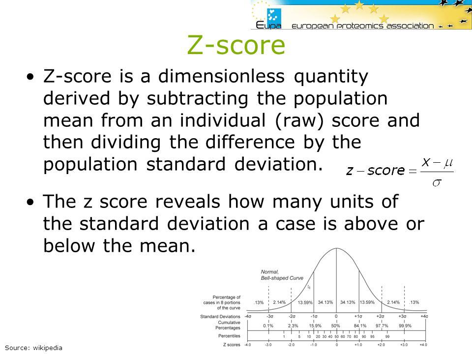 Z-score