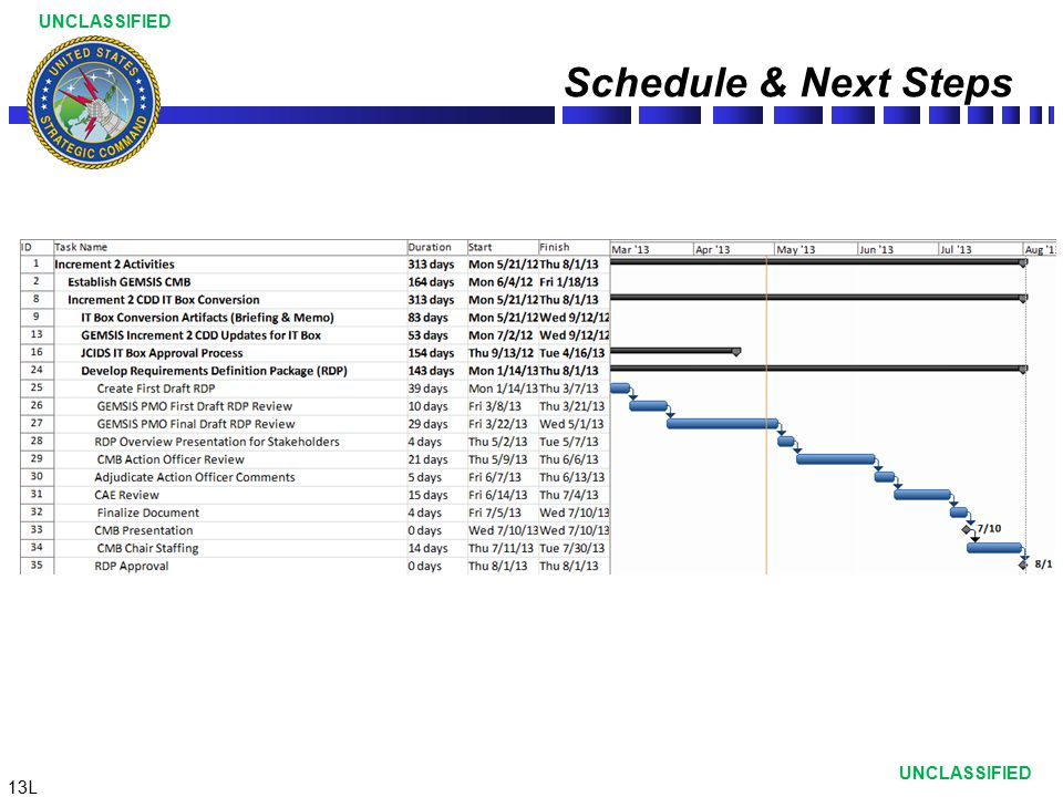 Schedule & Next Steps