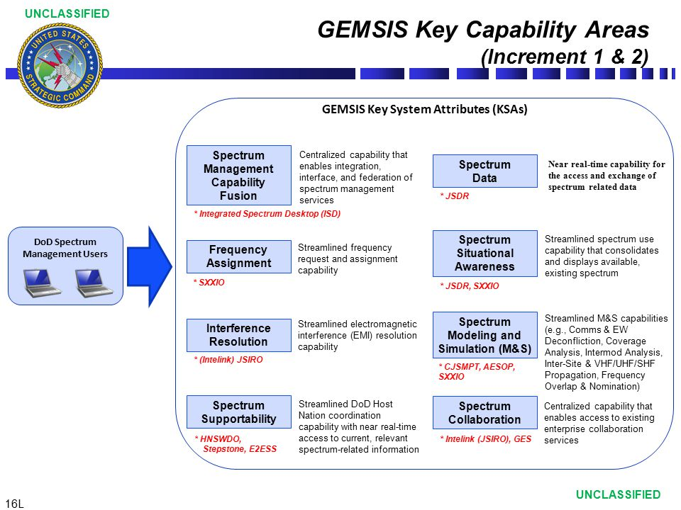 GEMSIS Key Capability Areas (Increment 1 & 2)