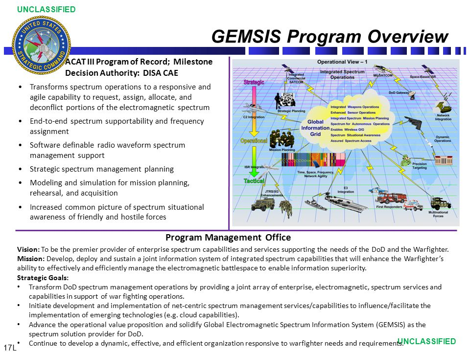 GEMSIS Program Overview