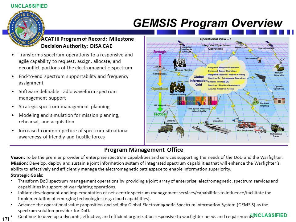 GEMSIS Program Overview