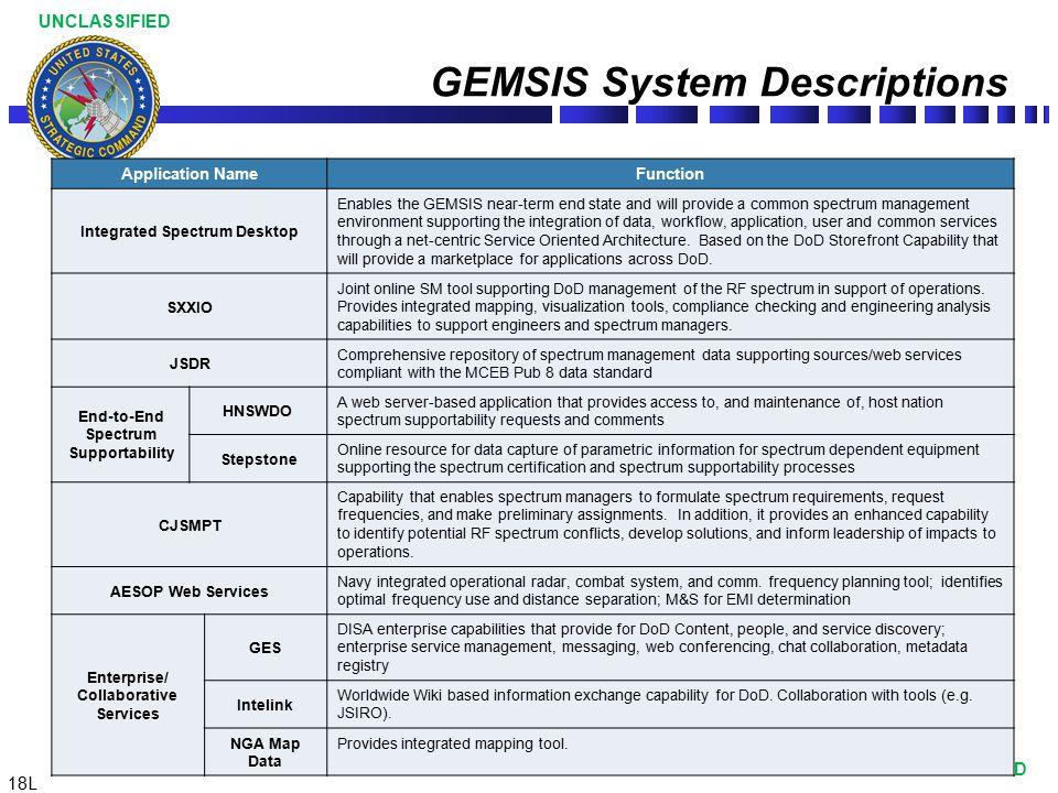 GEMSIS System Descriptions