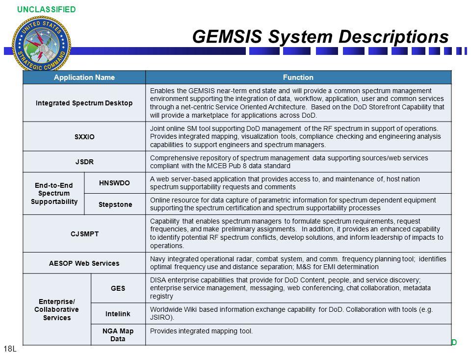 GEMSIS System Descriptions