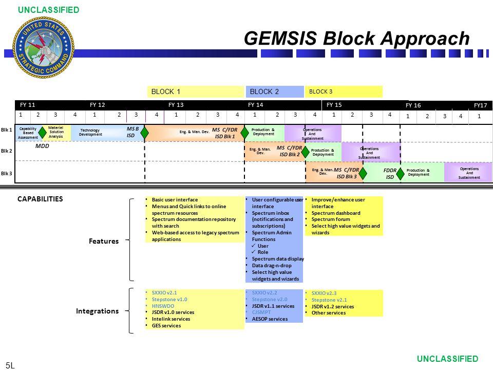 Capability Based Assessment