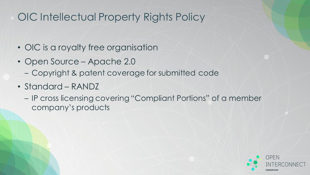 OIC Intellectual Property Rights Policy