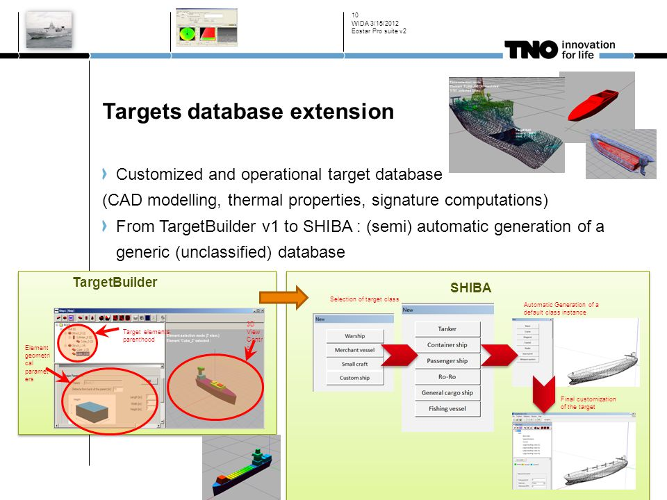 Targets database extension