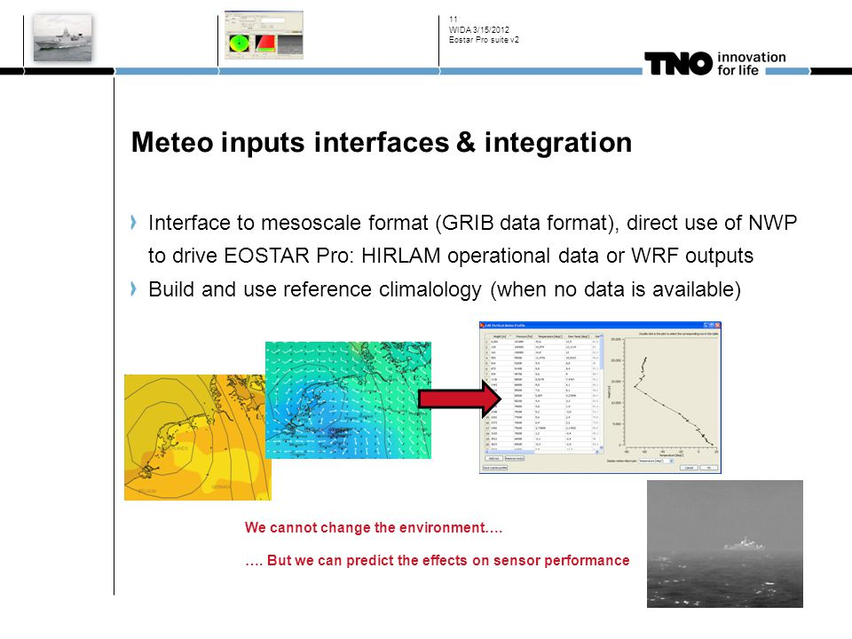 Meteo inputs interfaces & integration