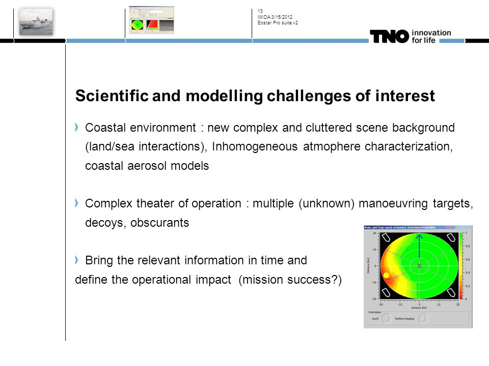Scientific and modelling challenges of interest