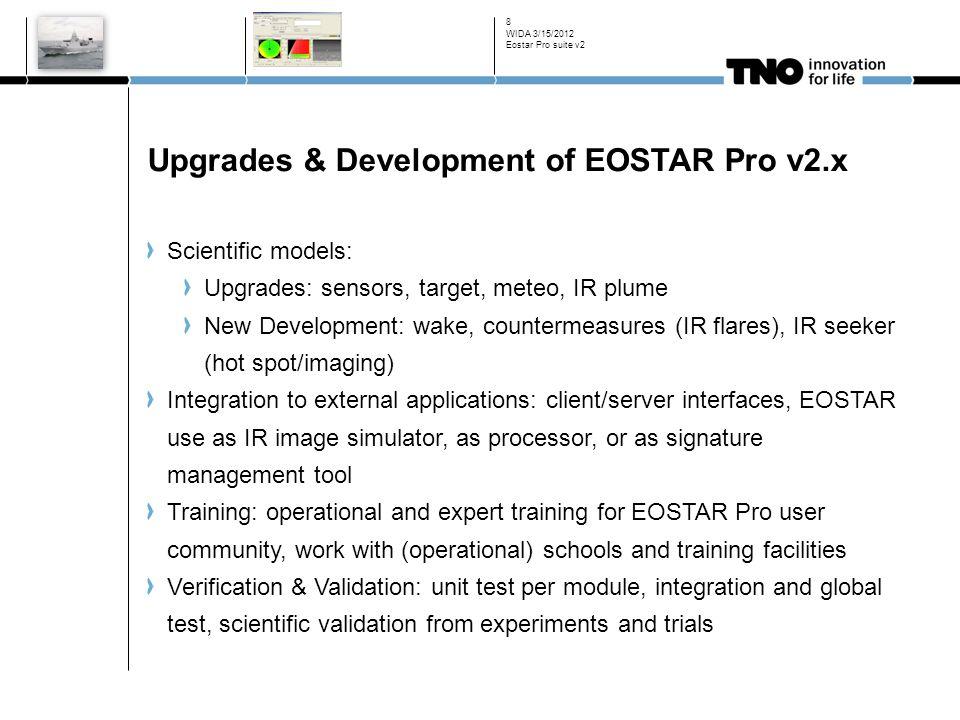 Upgrades & Development of EOSTAR Pro v2.x
