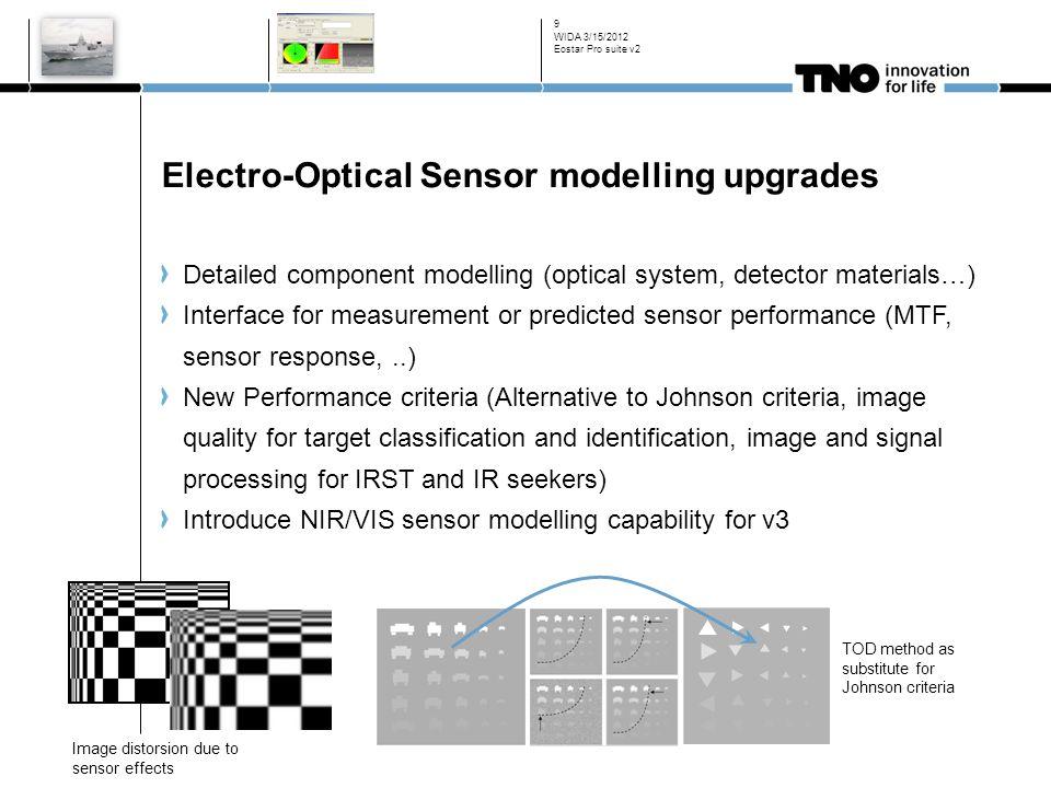 Electro-Optical Sensor modelling upgrades