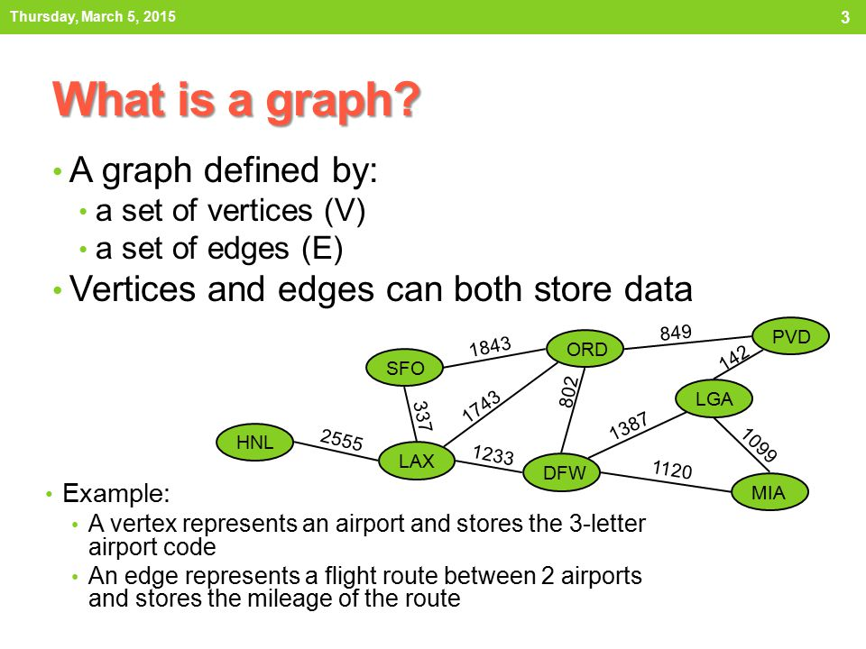 What is a graph A graph defined by:
