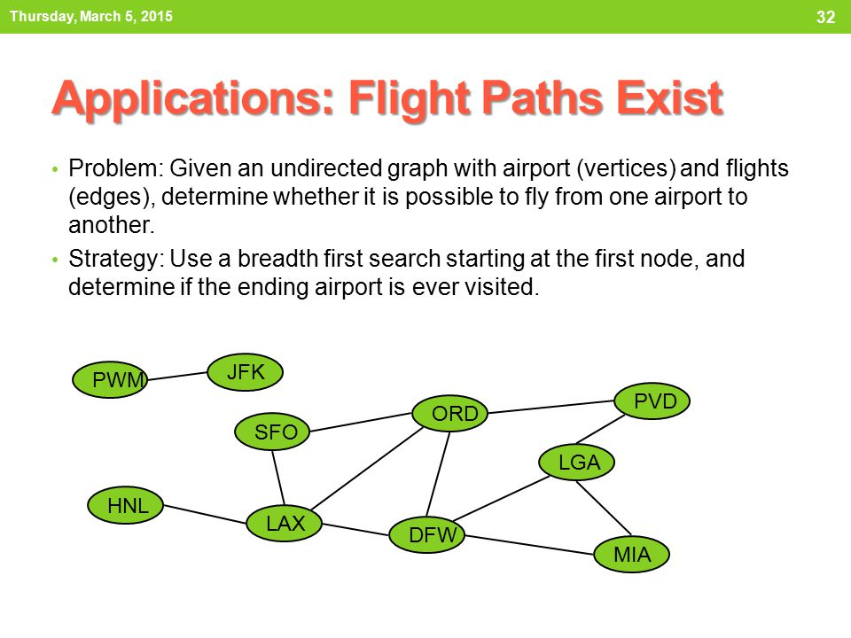 Applications: Flight Paths Exist