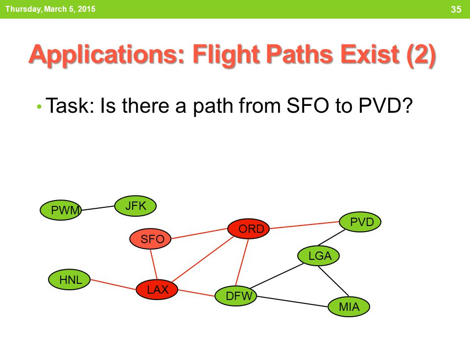Applications: Flight Paths Exist (2)