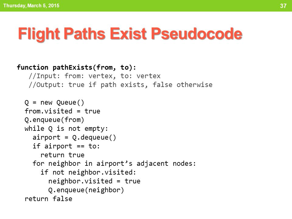 Flight Paths Exist Pseudocode