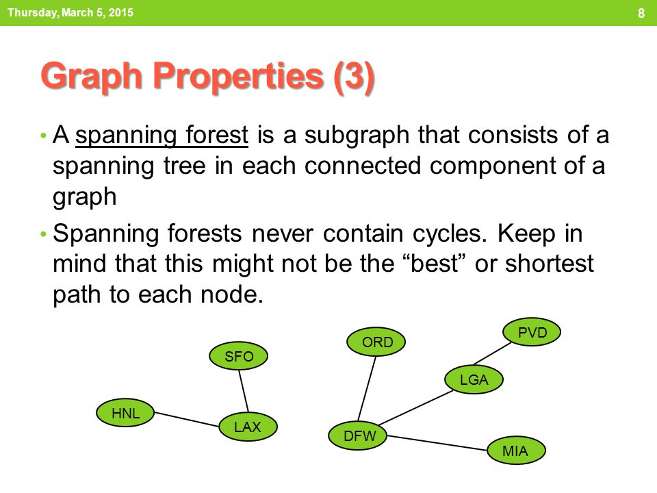 Thursday, March 5, 2015 Graph Properties (3) A spanning forest is a subgraph that consists of a spanning tree in each connected component of a graph.