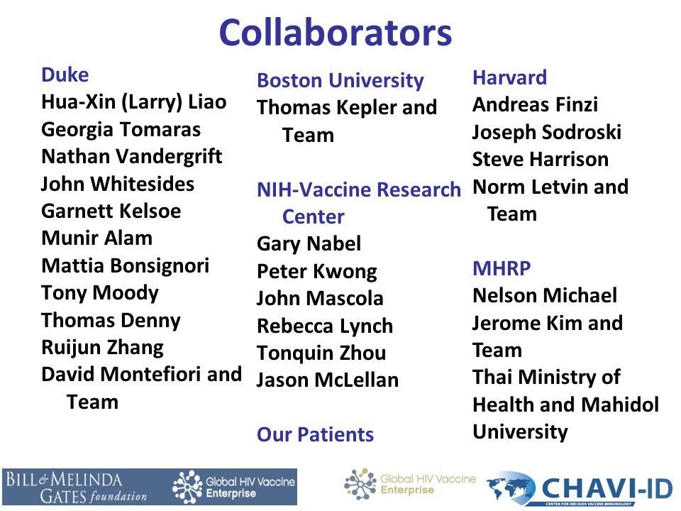 Collaborators -ID Duke Harvard Boston University Hua-Xin (Larry) Liao