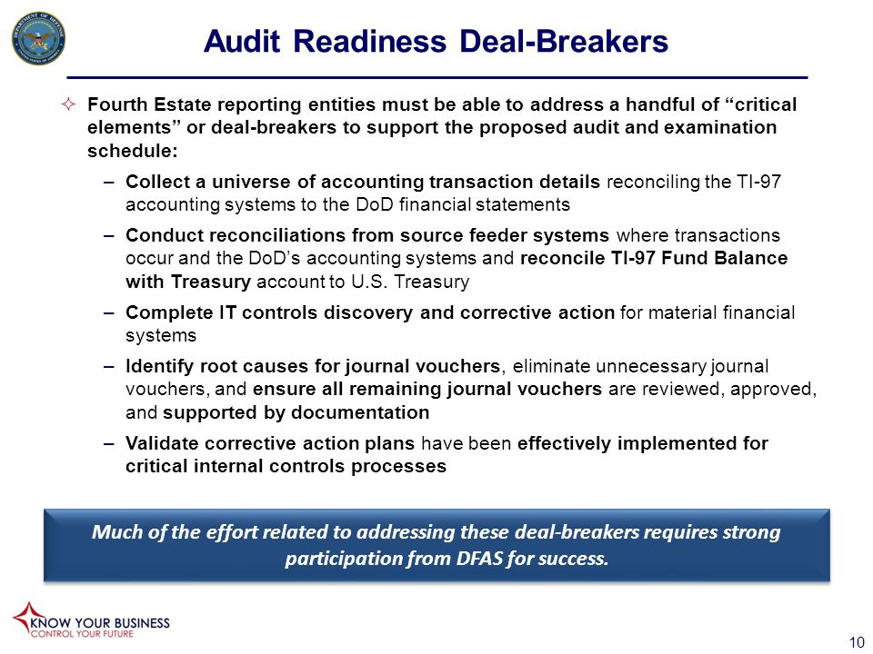 Audit Readiness Deal-Breakers