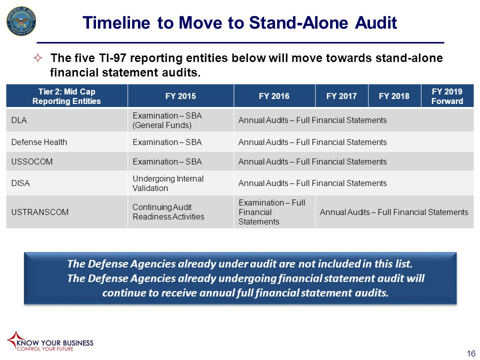 Timeline to Move to Stand-Alone Audit