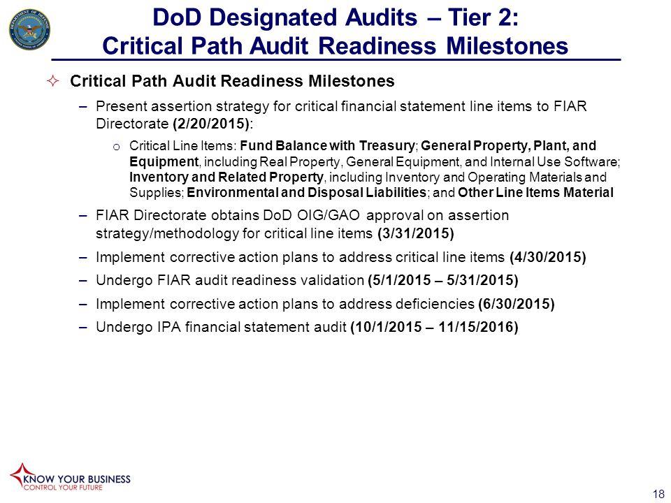DoD Designated Audits – Tier 2: