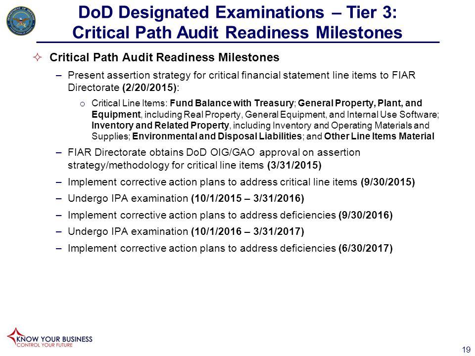 DoD Designated Examinations – Tier 3: