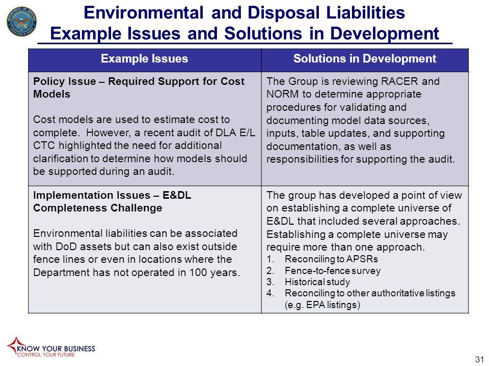 Environmental and Disposal Liabilities