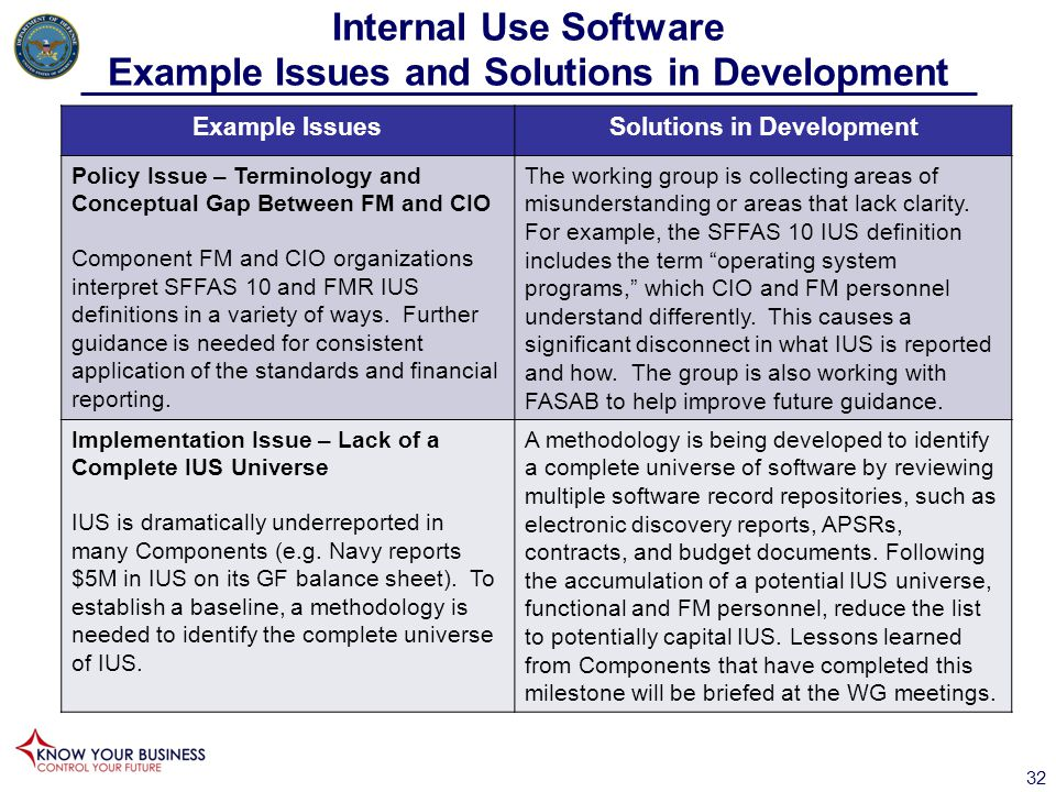 Example Issues and Solutions in Development Solutions in Development