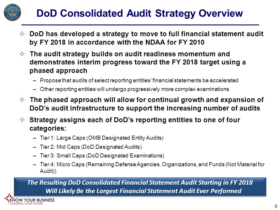 DoD Consolidated Audit Strategy Overview