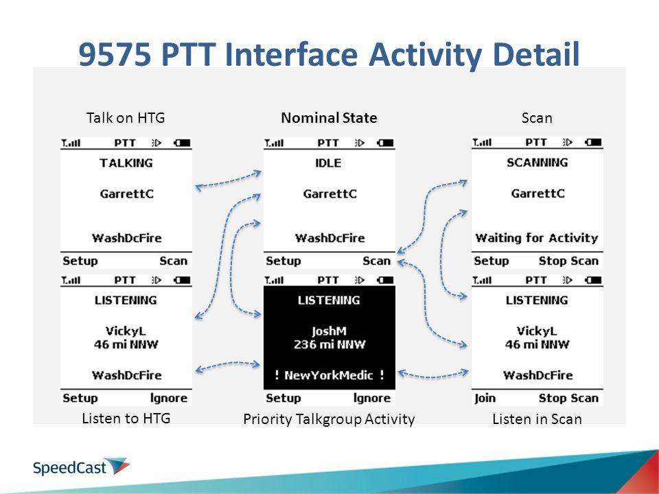 9575 PTT Interface Activity Detail