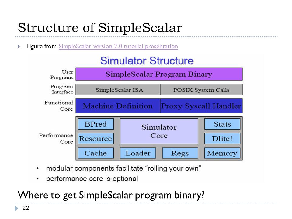 Structure of SimpleScalar