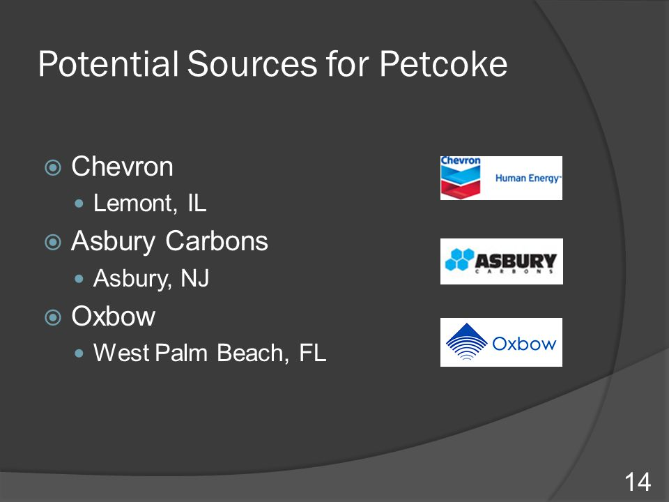 Potential Sources for Petcoke