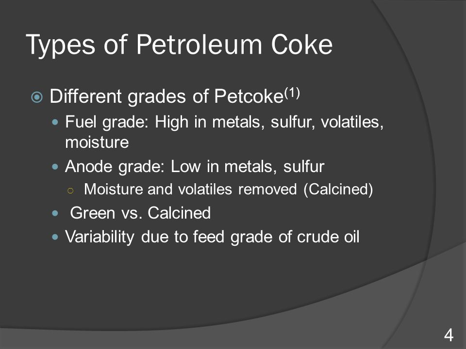 Types of Petroleum Coke