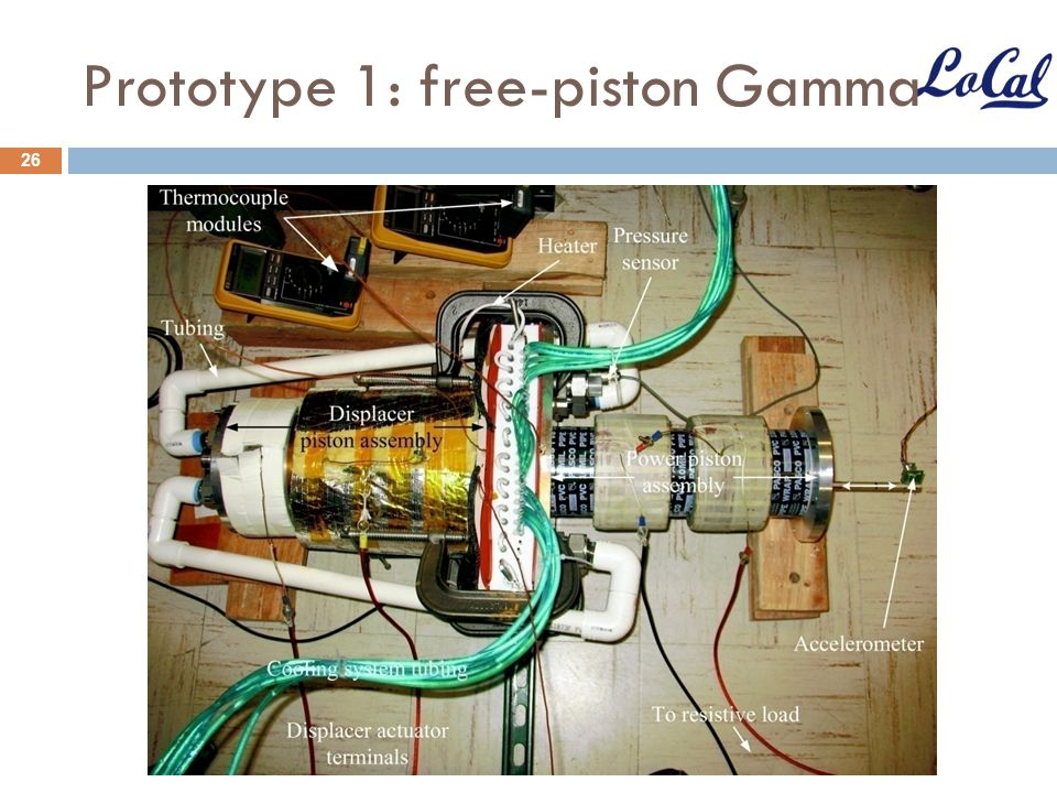 Prototype 1: free-piston Gamma