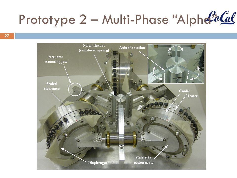 Prototype 2 – Multi-Phase Alpha