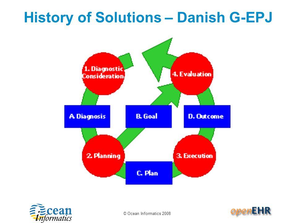 History of Solutions – Danish G-EPJ