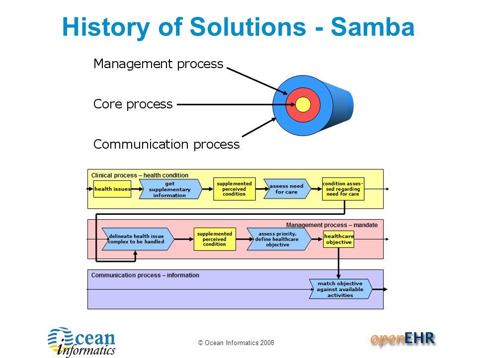 History of Solutions - Samba