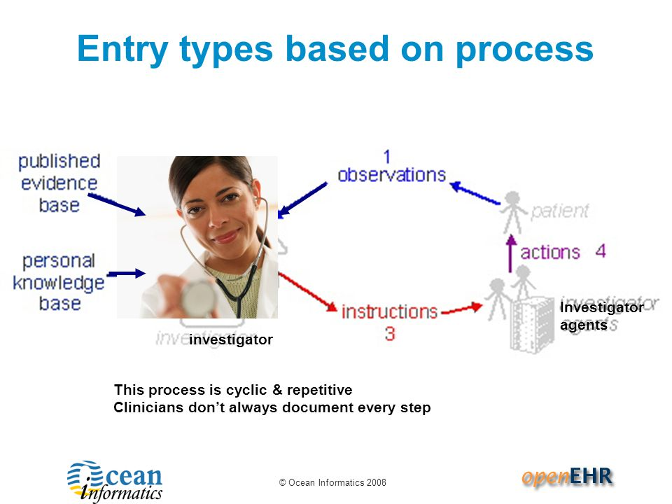 Entry types based on process