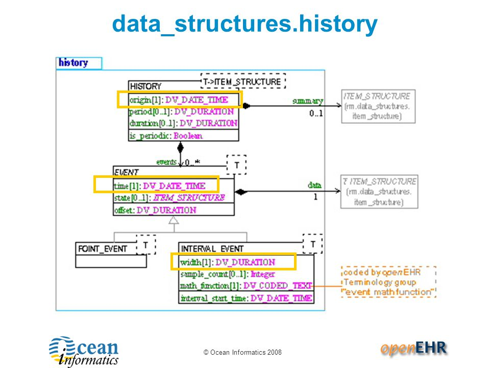 data_structures.history