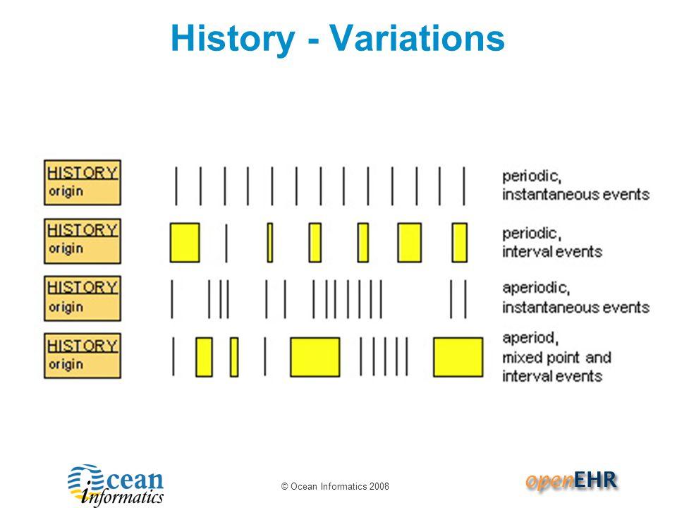 History - Variations