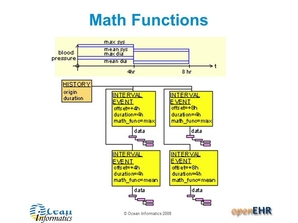 Math Functions