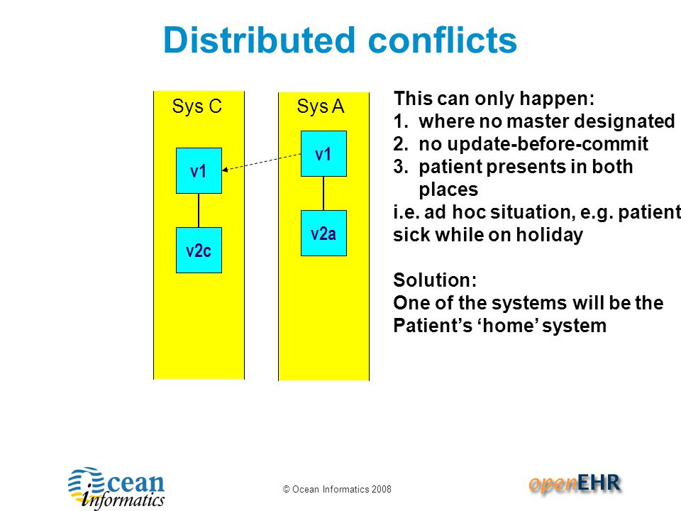 Distributed conflicts