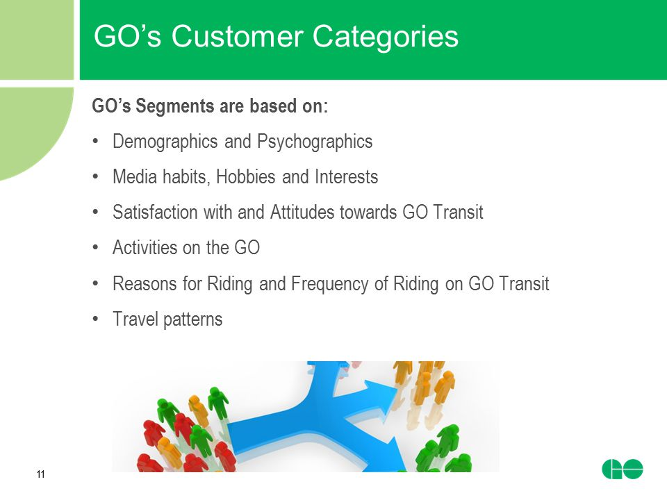 GO's Customer Categories