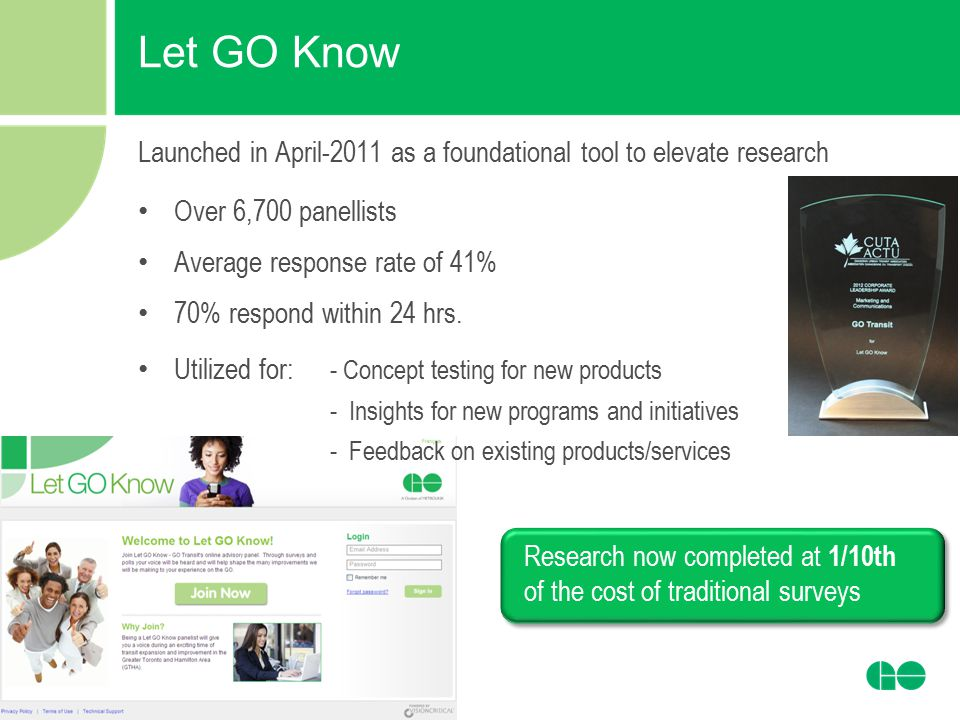 Let GO Know Launched in April-2011 as a foundational tool to elevate research. Over 6,700 panellists.