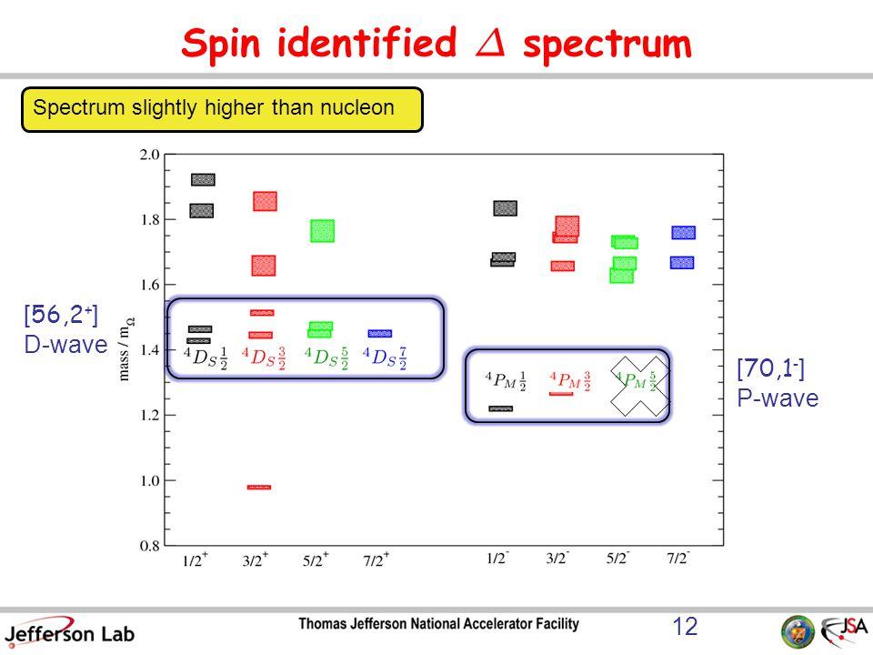 Spin identified ¢ spectrum