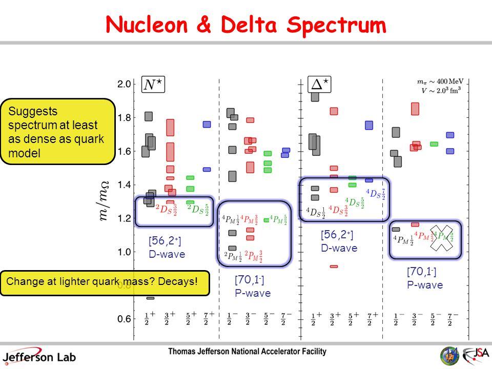 Nucleon & Delta Spectrum
